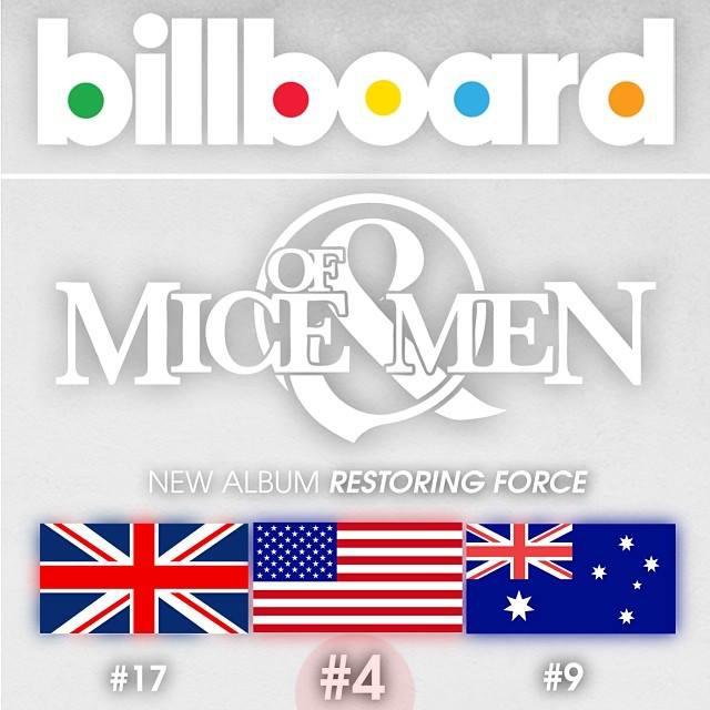 f Mice & Menのニューアルバム、Restoring Force